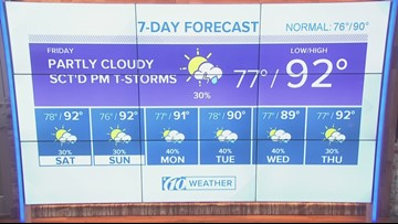 Some scattered rain with humidity expected throughout the weekend
