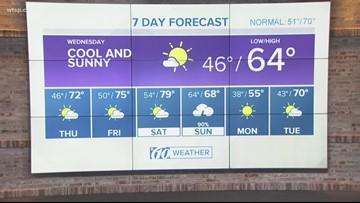 10Weather: Tuesday evening forecast; Jan. 15, 2019