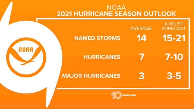 NOAA: Above-normal 2021 hurricane season remains likely