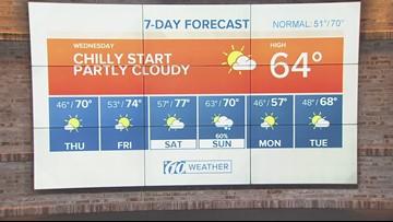 10Weather: Wednesday morning forecast; Jan. 16, 2019