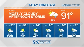 10Weather: Rain chances continue through the weekend