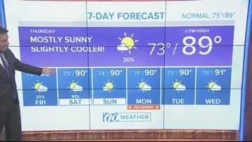 Slightly cooler air starting to work its way in through the weekend