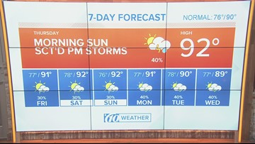 Morning sun, scattered afternoon showers   Weather update from 10News WTSP
