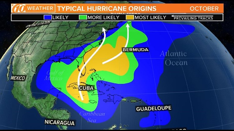typical hurricane origins October