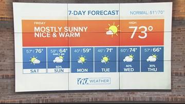 10Weather: Friday morning forecast; Jan. 18, 2019