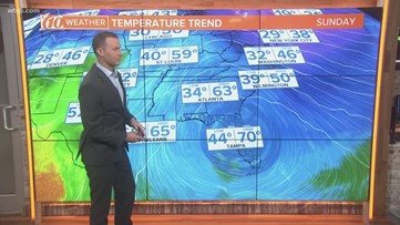 Scattered showers expected Wednesday
