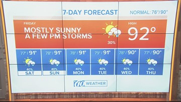 Sunny start with a few afternoon storms   Weather update from 10News WTSP