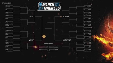 March Madness: NCAA tournament tips off