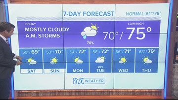 Low-pressure system could bring some storms