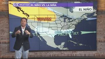 El Niño and La Niña: The effect on Florida's weather