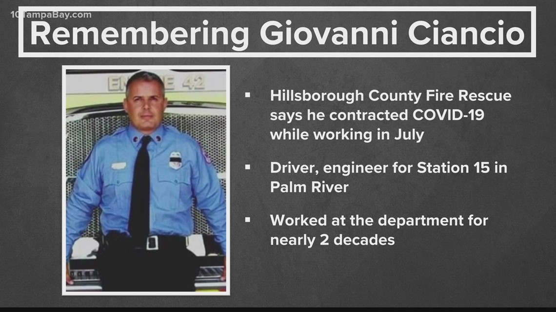 Remembering local law enforcement officials who died from COVID-19