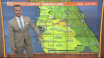 Sunny to start, cold front brings some rain
