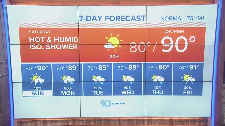 10 Weather: Isolated showers, rain becomes more likely