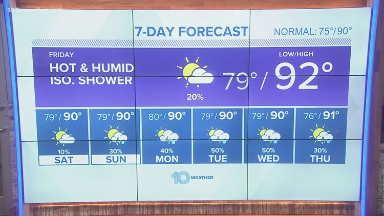 10 Weather: Hot Thursday ahead with few afternoon showers