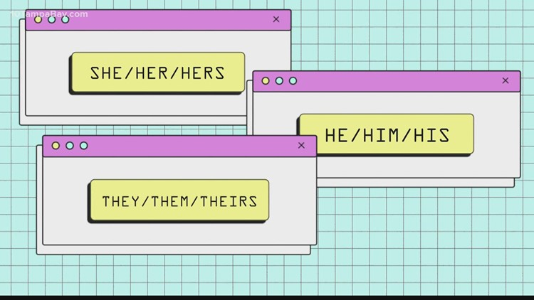 Understanding pronouns and how to use them correctly