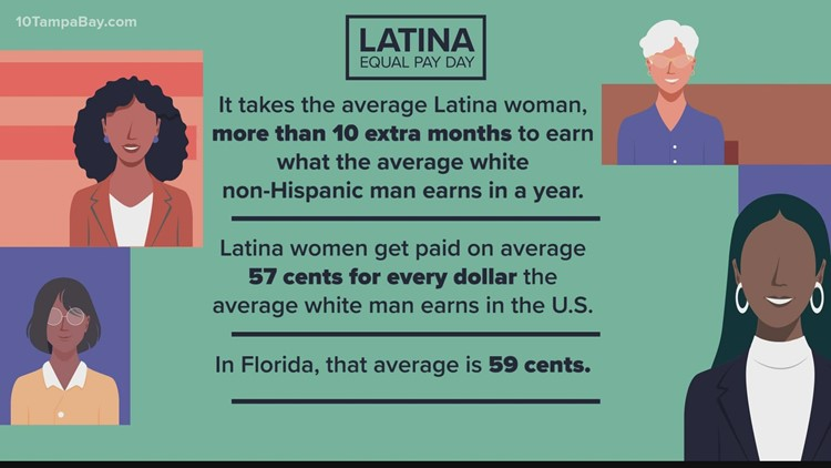 Why do we recognize Latina equal pay day?