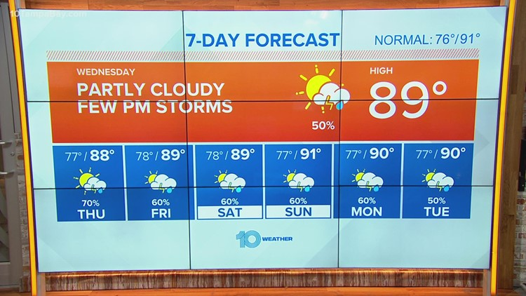 10 Weather: Calm, but humid morning