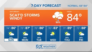 10Weather: More tropical storm impacts Saturday
