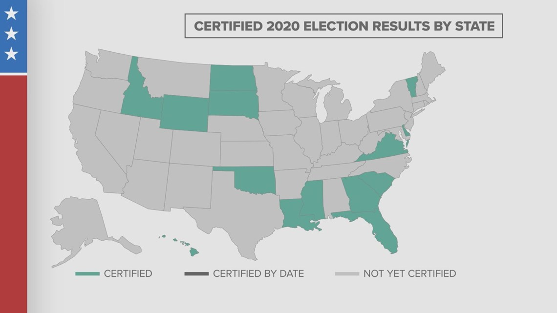 Once states certify election results, the process moves forward