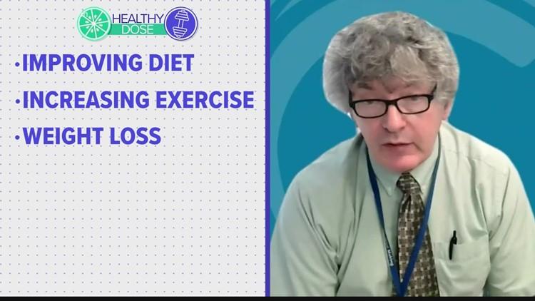 Doctors lower age for prediabetes and diabetes screening