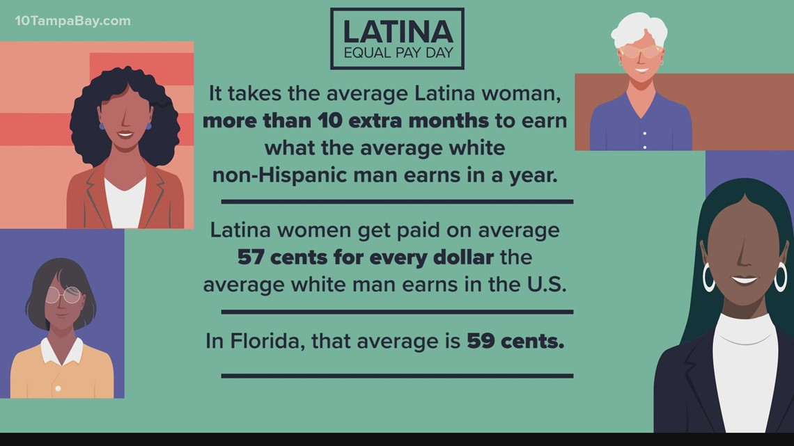 Latina Equal Pay Day: What does this day mean?