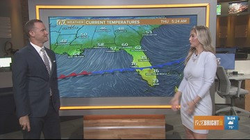 Explanation of cold front headed our way