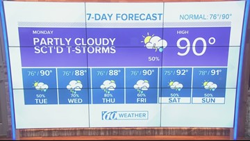 Scattered storms expected throughout the week