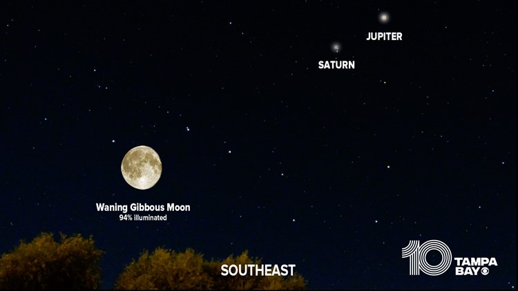 Look up! The Moon, Saturn and Jupiter will be in the southeast sky tonight