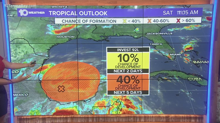 10 Weather: Warm and humid with scattered rain next week