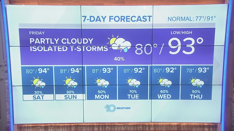 6 pm weather: light scattered rain, lower summer temps