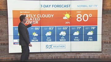 10Weather Forecast: Saturday morning (11-10-18)