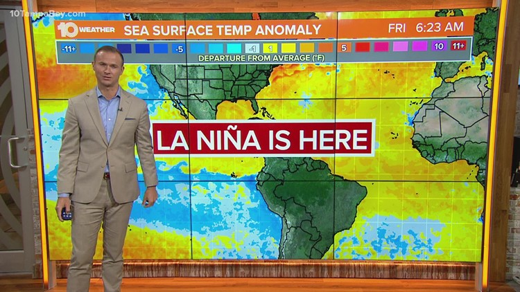 How strong is this La Nina and how long will it last?