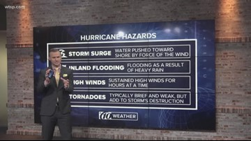 Severe Weather Awareness Week: Coastal and freshwater flooding