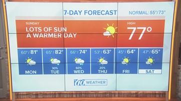 Sunday's video forecast