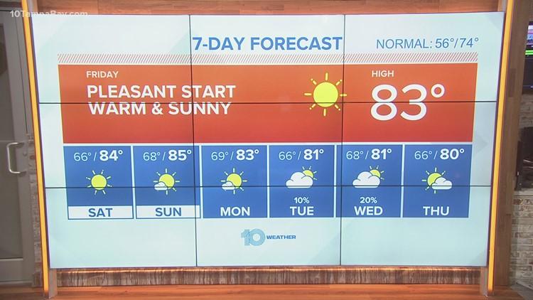 10 Weather: Unseasonably warm for the weekend