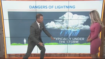 The dangers of lightning explained