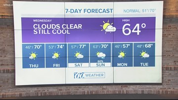10weather forecast: Midday Jan. 16, 2019