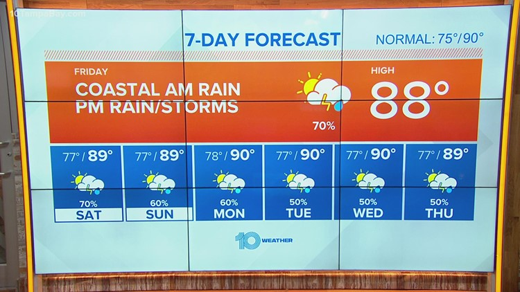 10 Weather: Coastal morning showers, scattered PM storms