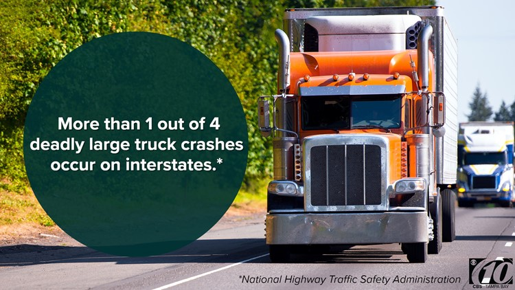 Semi-Safe interstates graphic Titus 10Investigates 042519