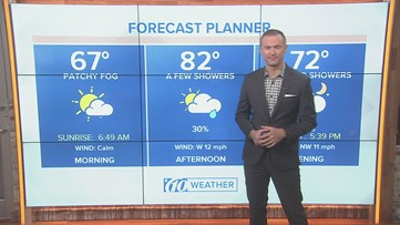 Cold front brings showers, much cooler air