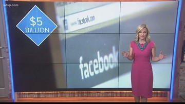 News in Numbers: Facebook could be fined $5B