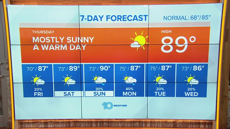 10 Weather: No-weather worries to start