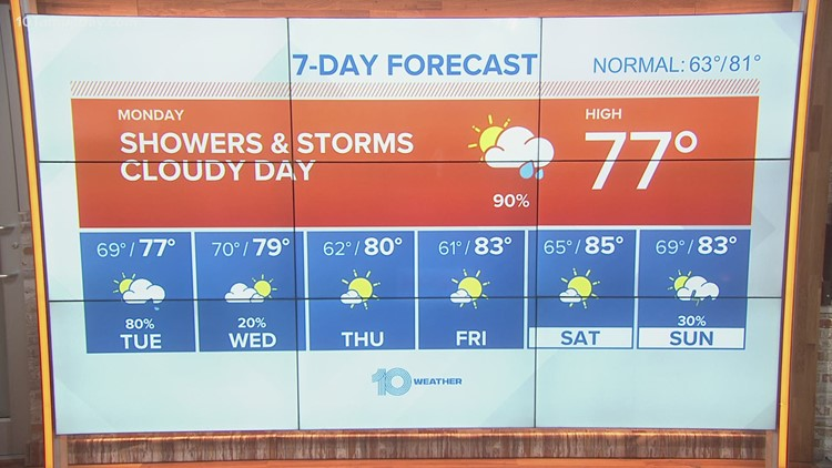 10 Weather: Stormy start to Monday