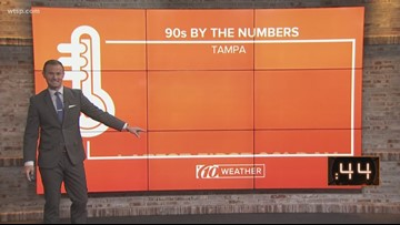 Tampa Bay had 90-degree temperatures for the first time in 2019