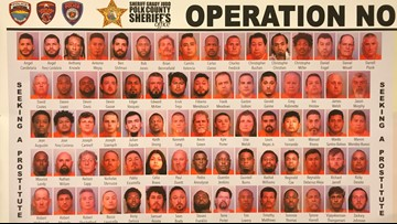 154 people arrested in human trafficking, prostitution sting in Polk County