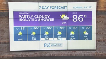 Party cloudy with temps in the 80's for the next few days