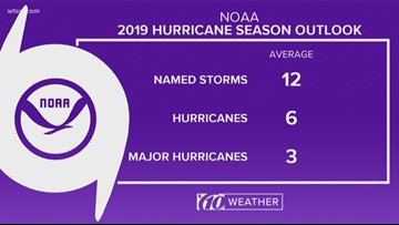 NOAA has released its hurricane outlook, predicts 4-8 hurricanes this season