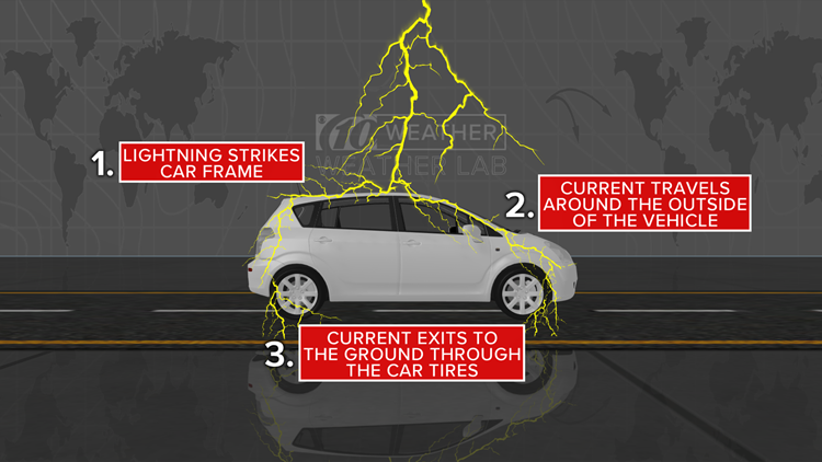 lightning strikes car 10Weather graphic