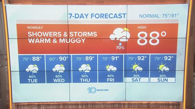 10 Weather: Keep the umbrella around