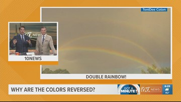 Double rainbow: Why do the colors reverse?